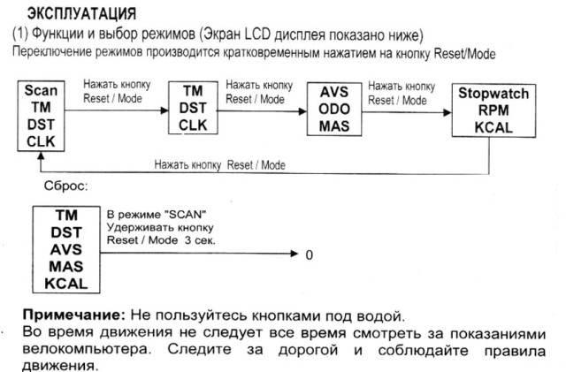 Инструкция as 8g